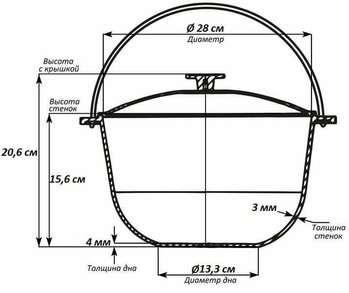 Казан походный алюминиевый литой с крышкой и дужкой 7 л к0700т схема