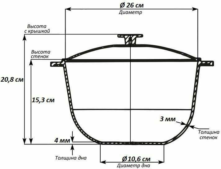 Литой алюминиевый казан 6 л с крышкой Биол К0600 схема