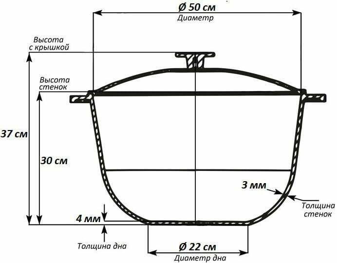 Алюминиевый казан с крышкой Биол 40 л К4000 схема