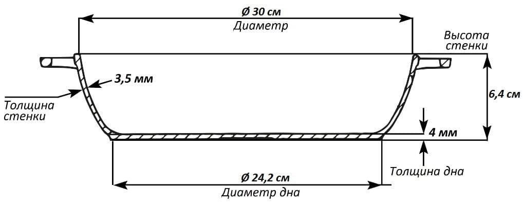 Чугунная жаровня Биол с двумя литыми ручками 30 см схема