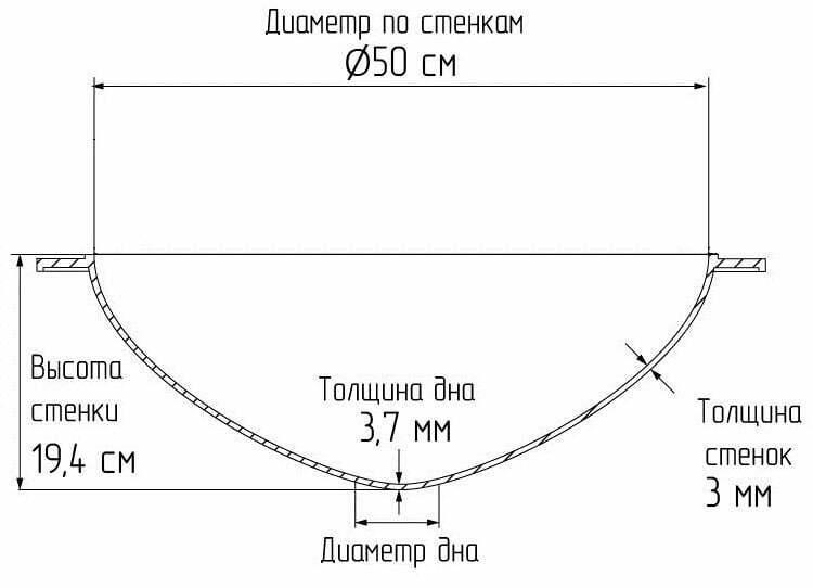 Татарский чугунный казан Биол с дужкой 22 л схема