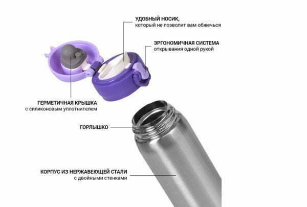 Нержавеющая термокружка Fissman 0,42 л 9821
