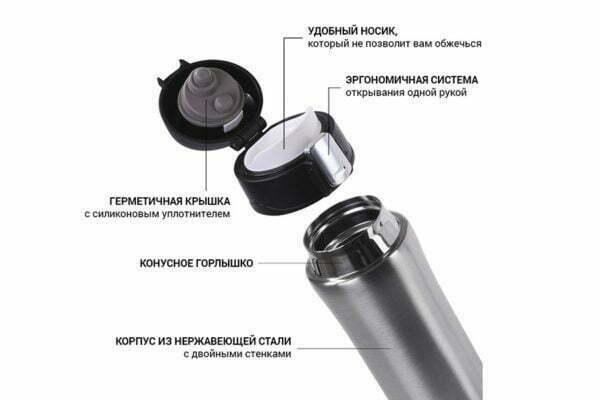 Нержавеющая термокружка 0,42 л Fissman
