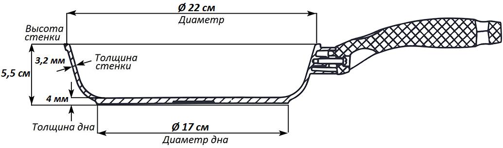 Сковорода Биол с антипригарным покрытием ELITE 22 см 2216П схема