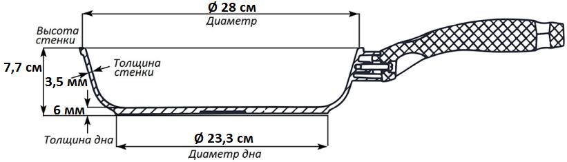 Сковорода Биол антипригарная 28 см Элегант 2809П схема