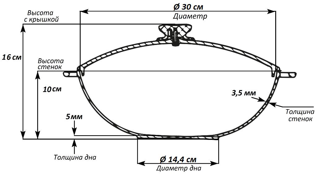 Сковорода Wok Биол Гранит грей антипригарная с крышкой 30 см 30034ПС схема